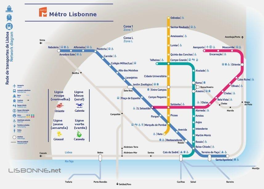se déplacer en métro à lisbonne