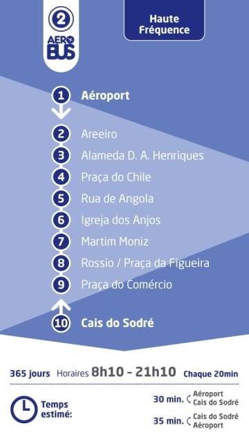 transport aéroport lisbonne
