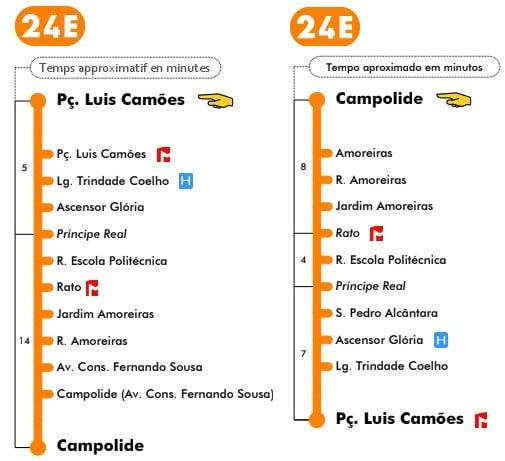 nouveau tramway lisbonne