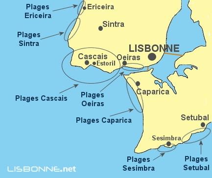 les plages de Lisbonne