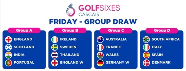 pays participant au golf sixes 2019